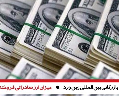 میزان ارز صادراتی فروخته شده در سامانه نیما طی ۱۵ ماه اخیر