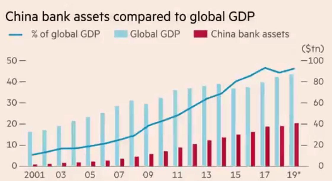 احیا اقتصاد جهان